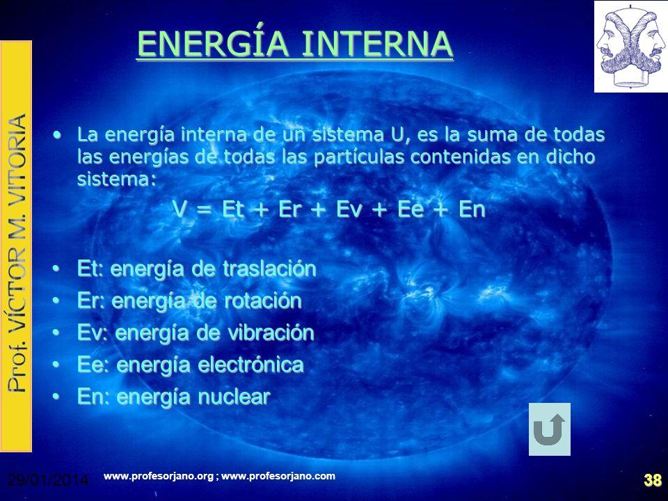 ENERGÍA INTERNA V = Et + Er + Ev + Ee + En Et: energía de traslación