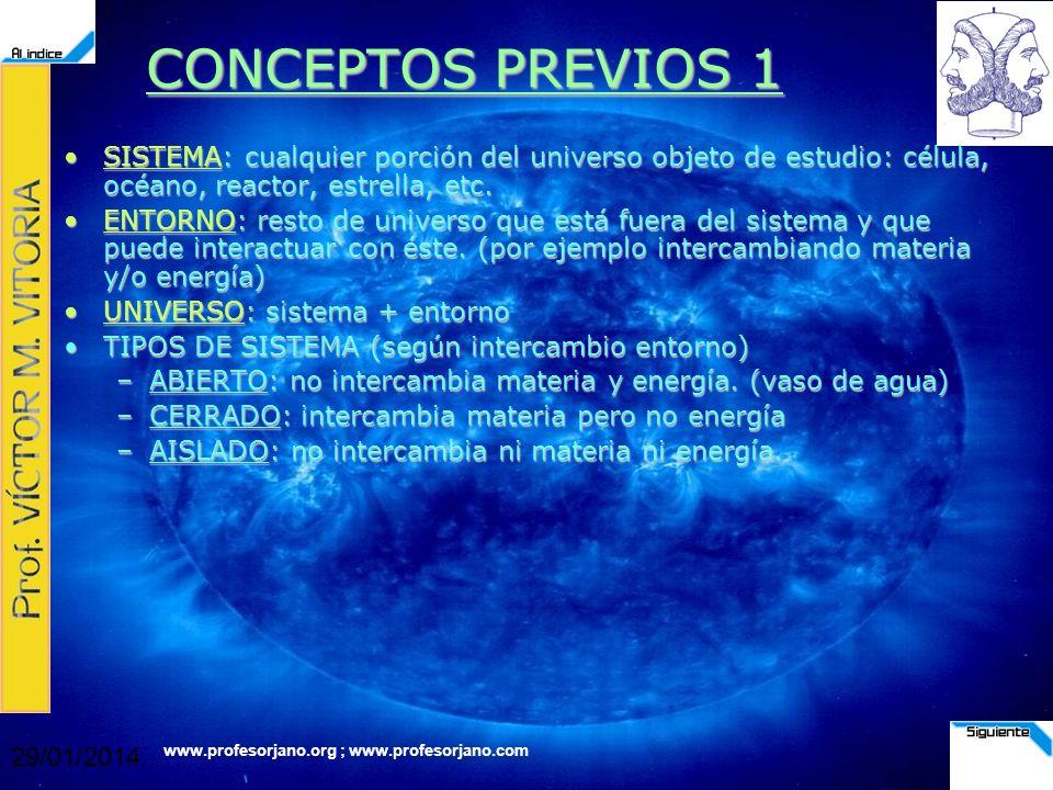CONCEPTOS PREVIOS 1 SISTEMA: cualquier porción del universo objeto de estudio: célula, océano, reactor, estrella, etc.