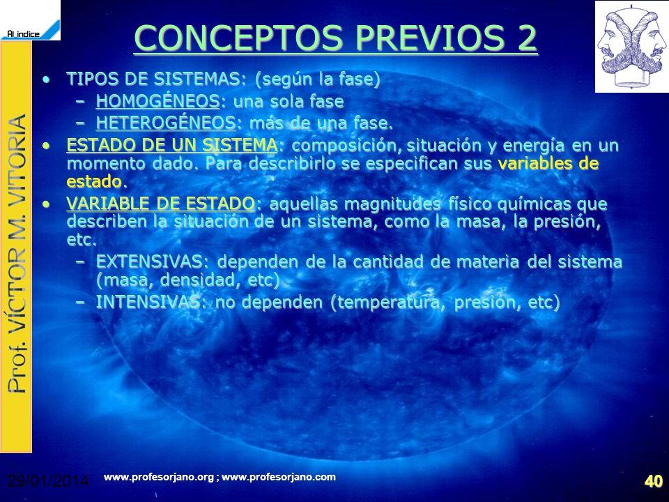 CONCEPTOS PREVIOS 2 TIPOS DE SISTEMAS: (según la fase)