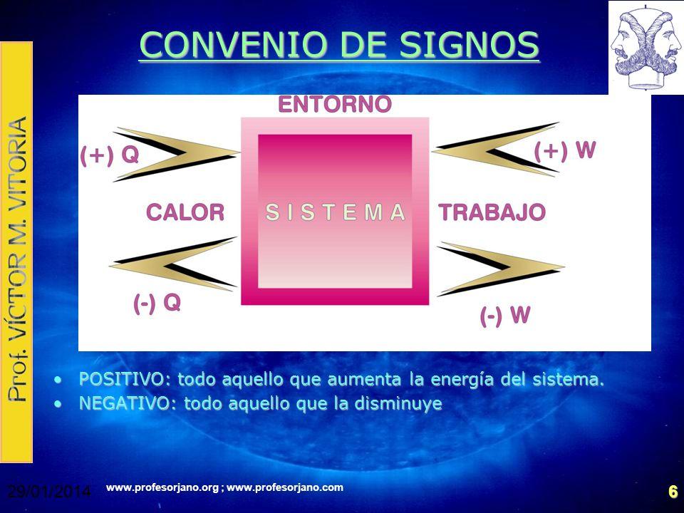 CONVENIO DE SIGNOS POSITIVO: todo aquello que aumenta la energía del sistema. NEGATIVO: todo aquello que la disminuye.
