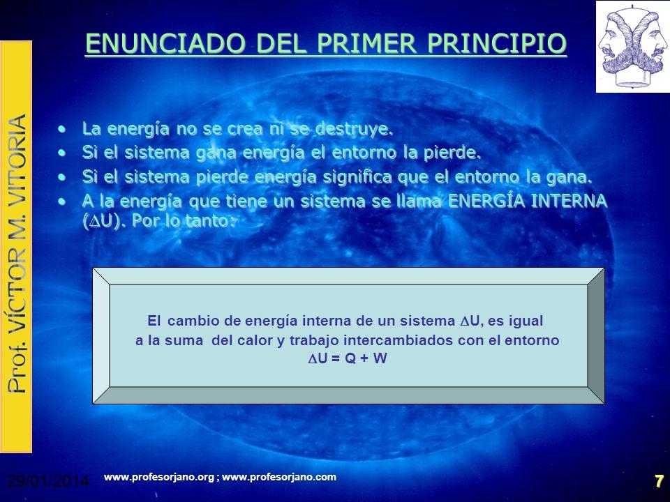 ENUNCIADO DEL PRIMER PRINCIPIO