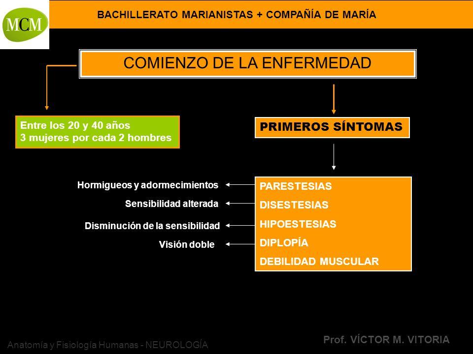 COMIENZO DE LA ENFERMEDAD