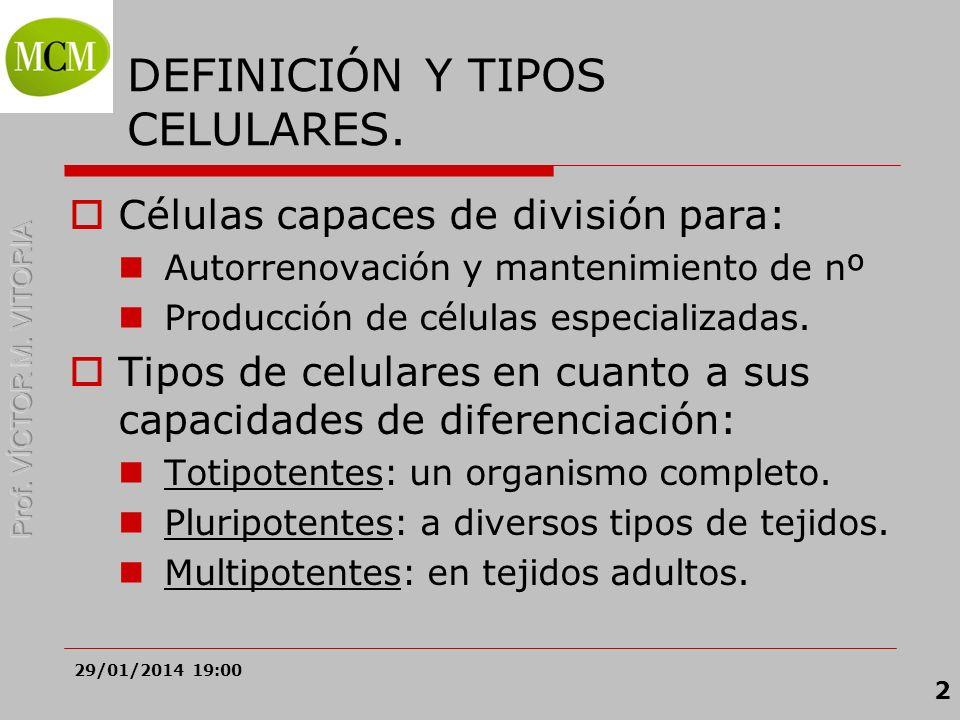 DEFINICIÓN Y TIPOS CELULARES.