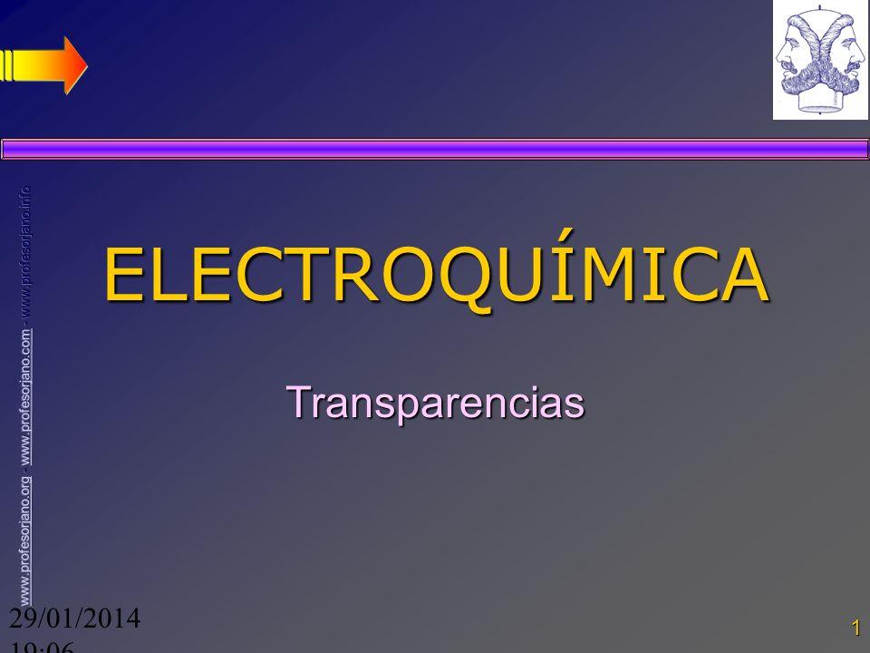 ELECTROQUÍMICA Transparencias 24/03/2017 18:0724/03/2017 18:07