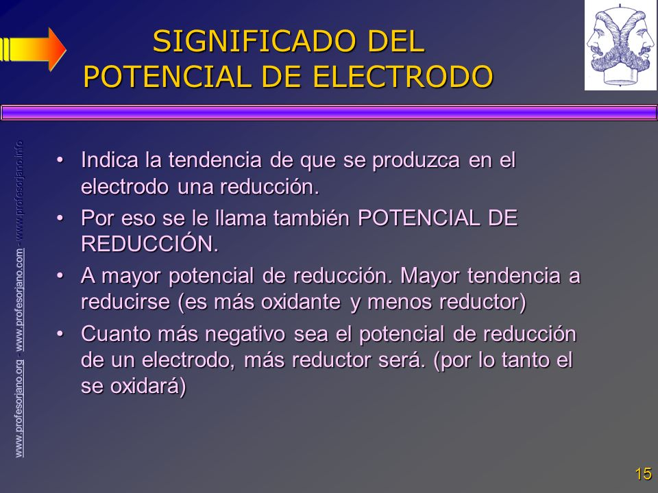 SIGNIFICADO DEL POTENCIAL DE ELECTRODO