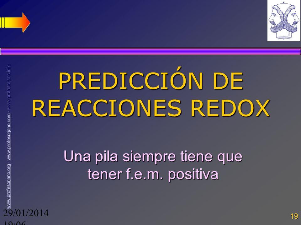 PREDICCIÓN DE REACCIONES REDOX