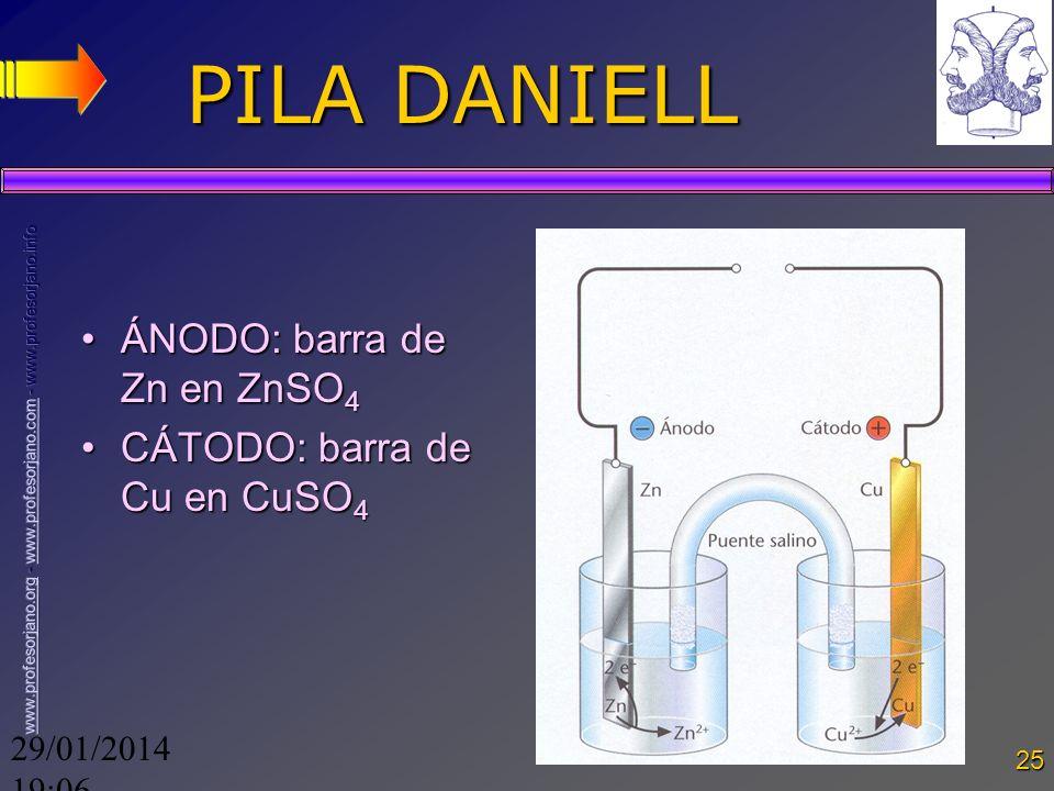 PILA DANIELL ÁNODO: barra de Zn en ZnSO4 CÁTODO: barra de Cu en CuSO4