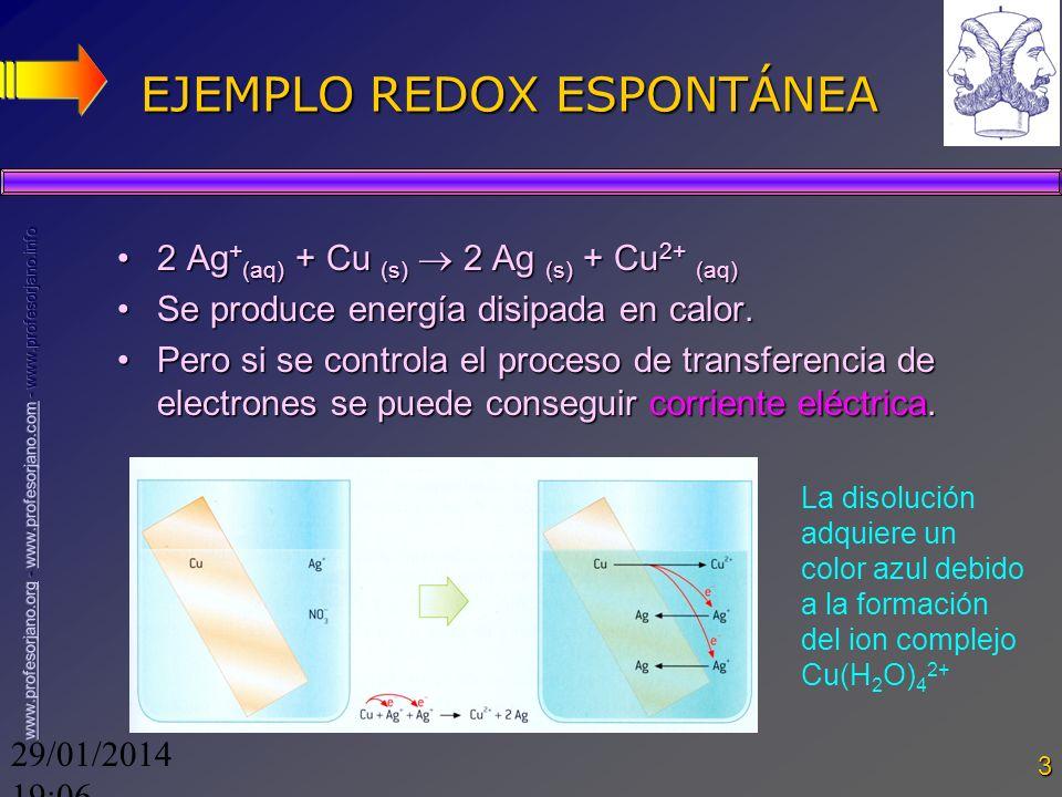 EJEMPLO REDOX ESPONTÁNEA