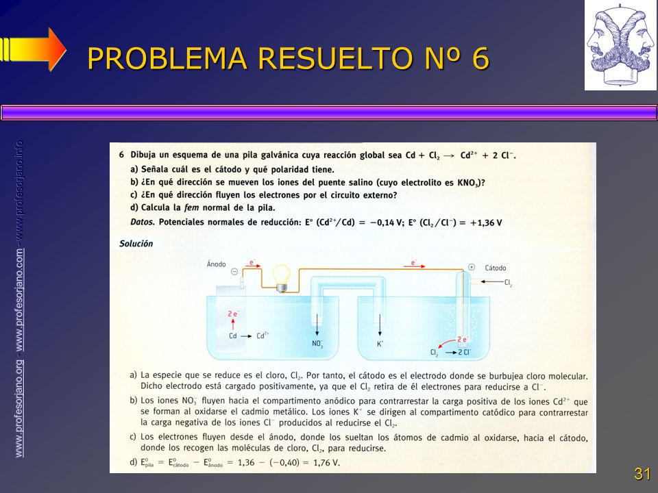 PROBLEMA RESUELTO Nº 6