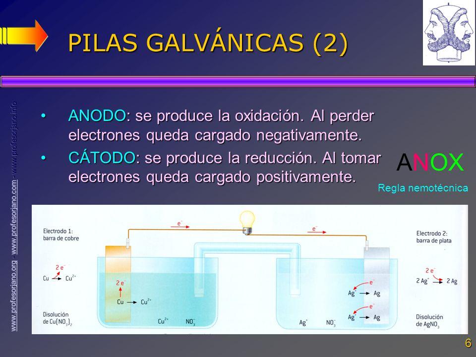 PILAS GALVÁNICAS (2) ANOX