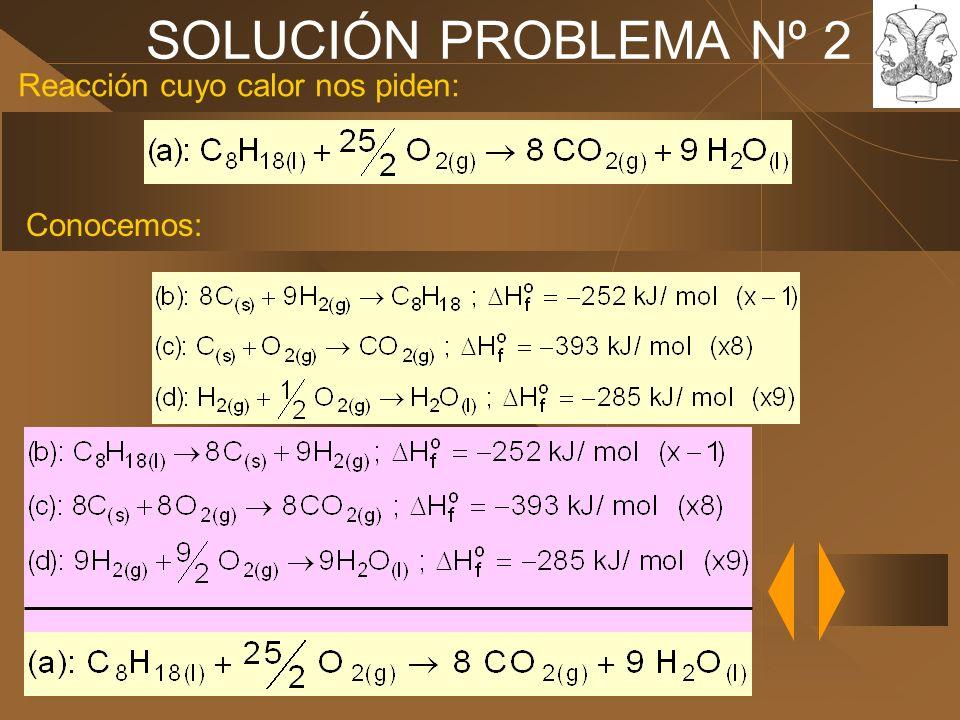 SOLUCIÓN PROBLEMA Nº 2 Reacción cuyo calor nos piden: Conocemos: