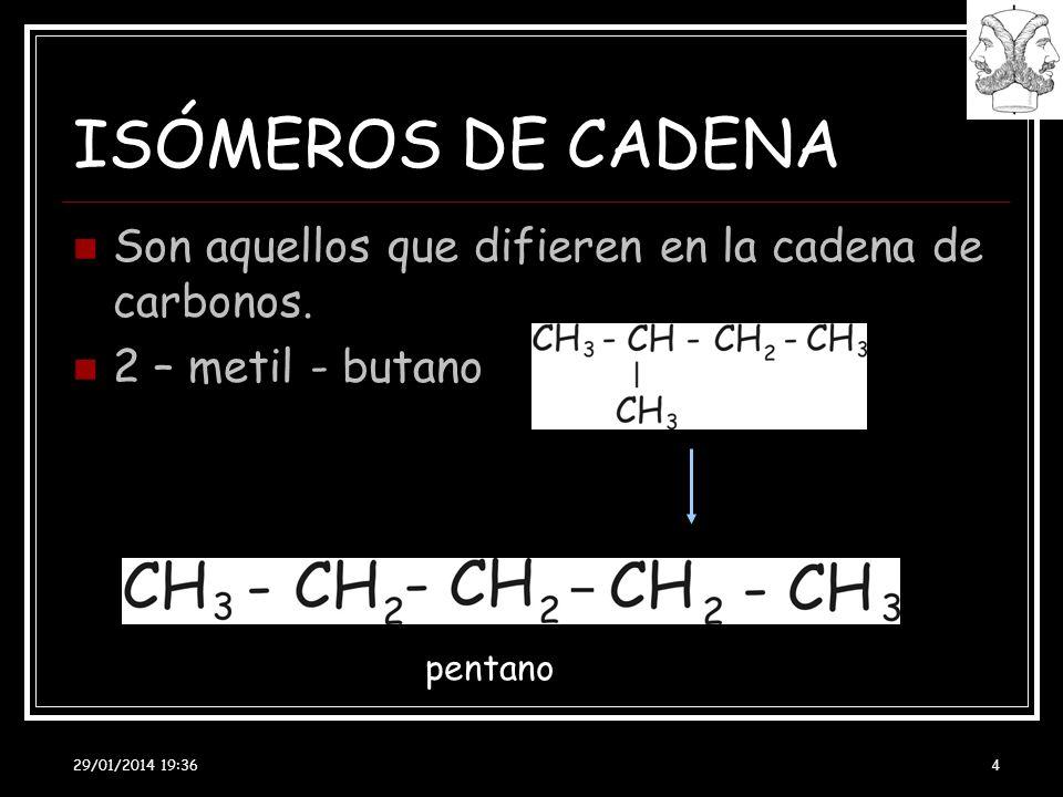 ISÓMEROS DE CADENA Son aquellos que difieren en la cadena de carbonos.