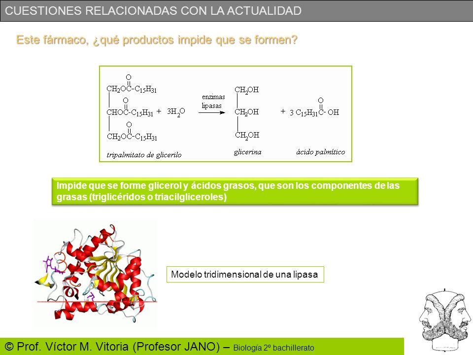 Este fármaco, ¿qué productos impide que se formen