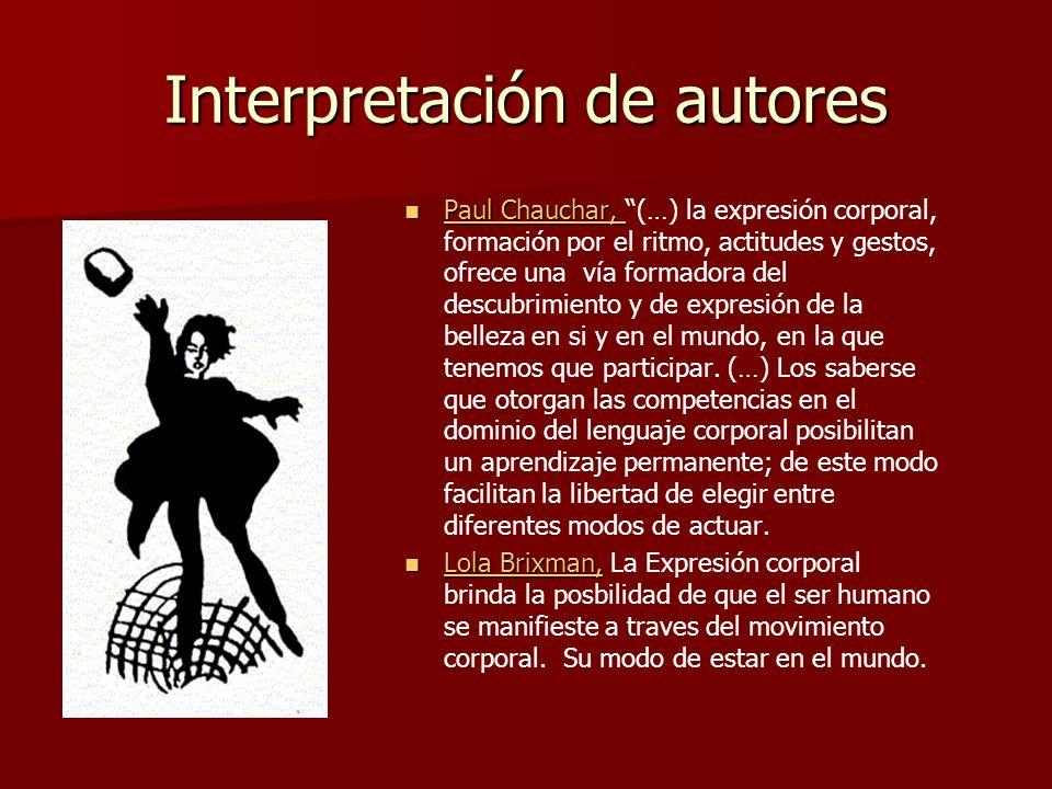 Interpretación de autores