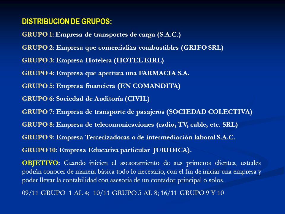 DISTRIBUCION DE GRUPOS: