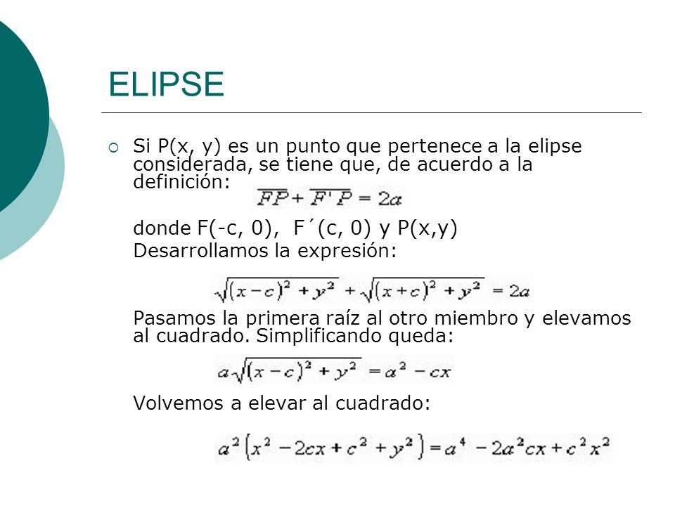 ELIPSE Si P(x, y) es un punto que pertenece a la elipse considerada, se tiene que, de acuerdo a la definición: