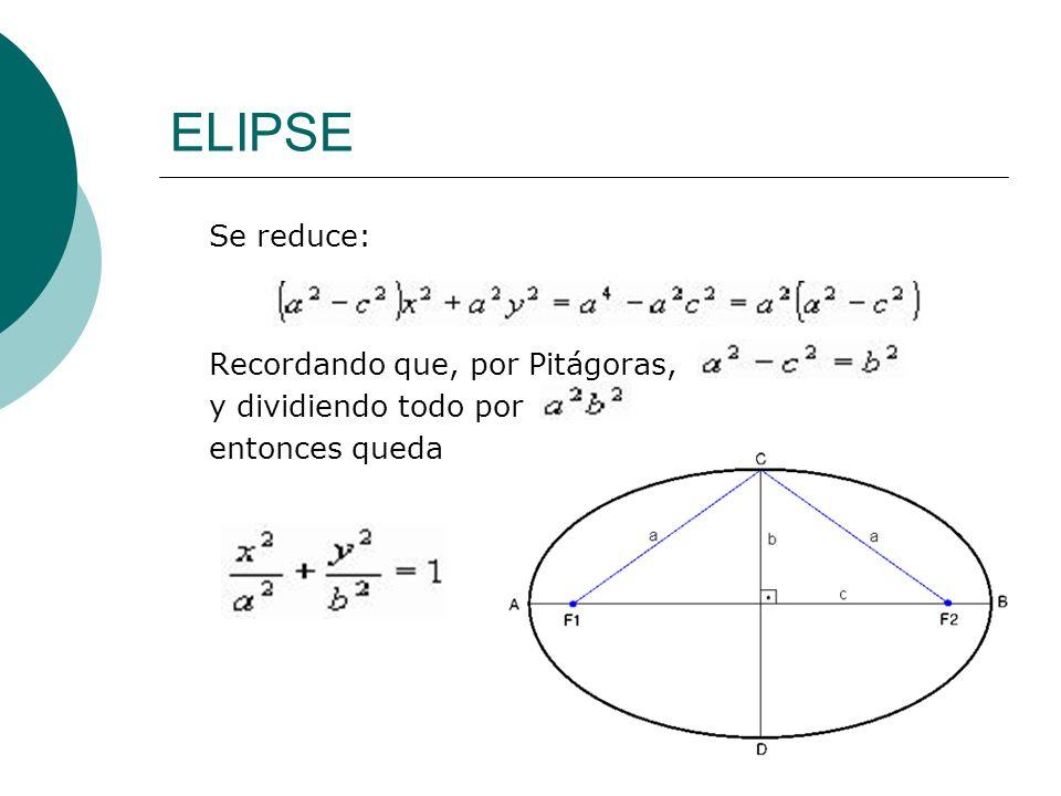 ELIPSE Se reduce: Recordando que, por Pitágoras, y dividiendo todo por