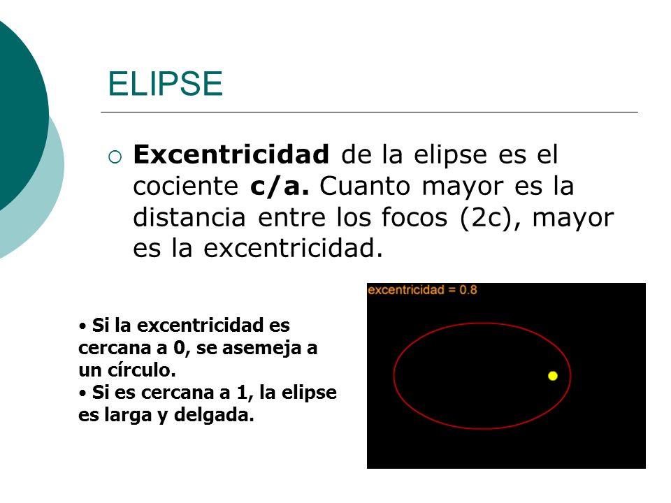 ELIPSE Excentricidad de la elipse es el cociente c/a. Cuanto mayor es la distancia entre los focos (2c), mayor es la excentricidad.