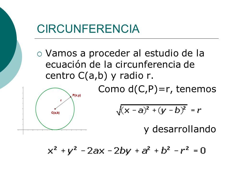 CIRCUNFERENCIAVamos a proceder al estudio de la ecuación de la circunferencia de centro C(a,b) y radio r.