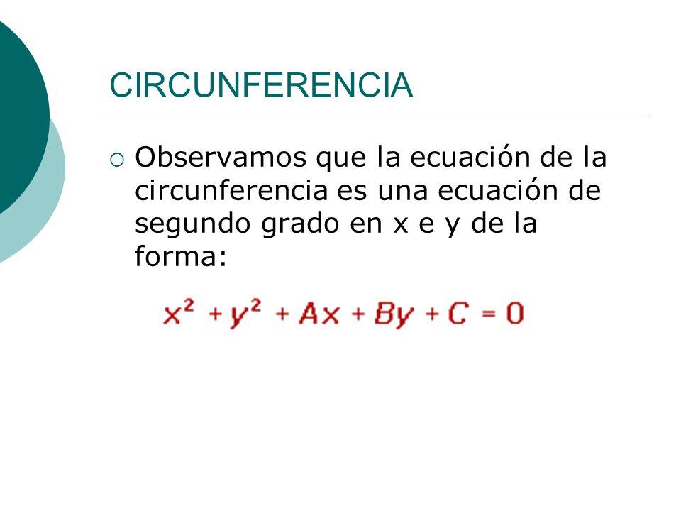 CIRCUNFERENCIA Observamos que la ecuación de la circunferencia es una ecuación de segundo grado en x e y de la forma: