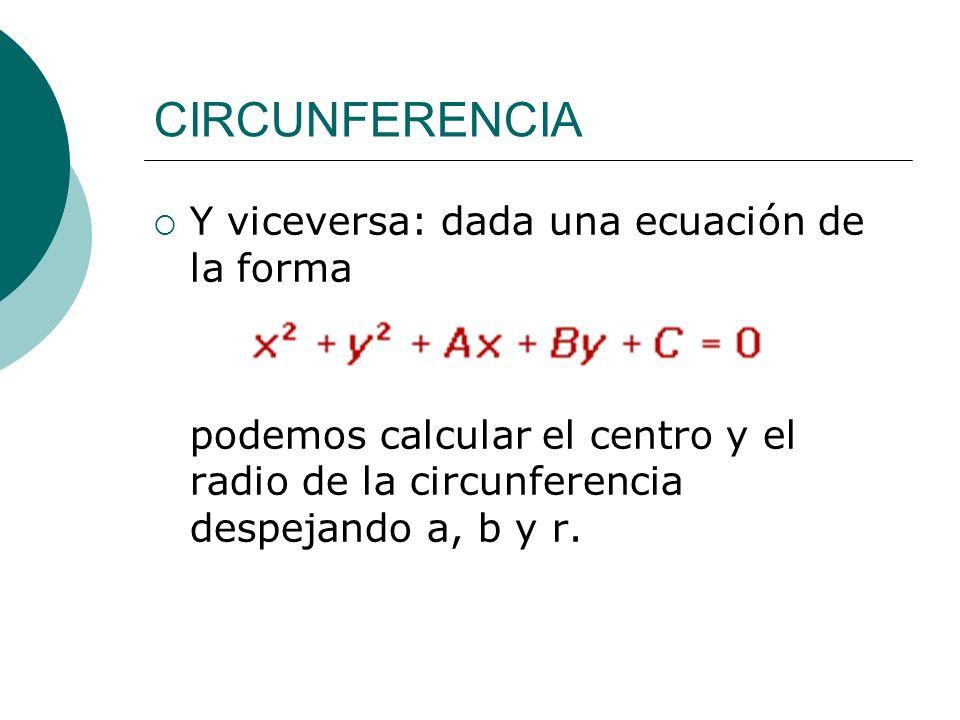 CIRCUNFERENCIA Y viceversa: dada una ecuación de la forma