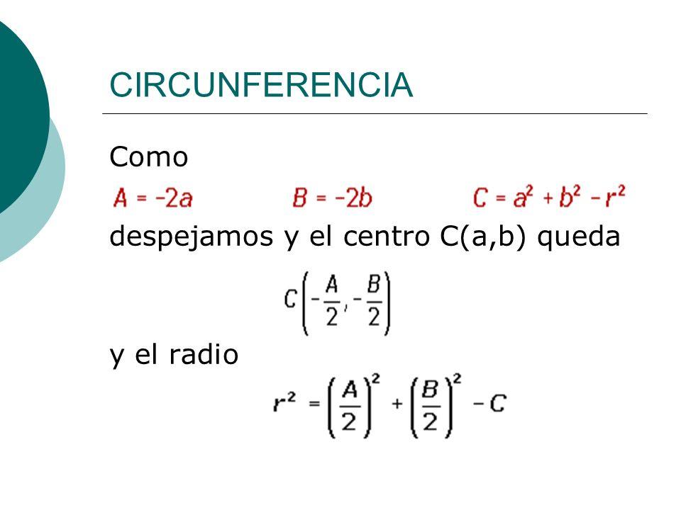 CIRCUNFERENCIA Como despejamos y el centro C(a,b) queda y el radio