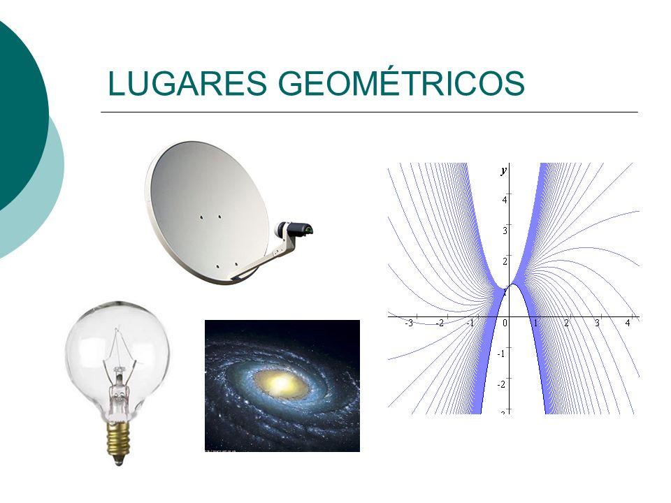 LUGARES GEOMÉTRICOS 2