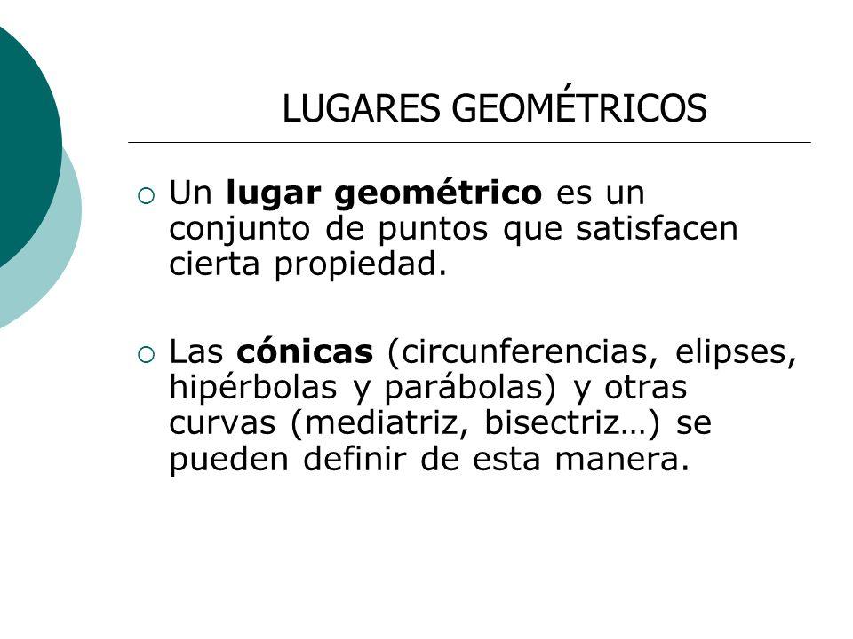 LUGARES GEOMÉTRICOSUn lugar geométrico es un conjunto de puntos que satisfacen cierta propiedad.