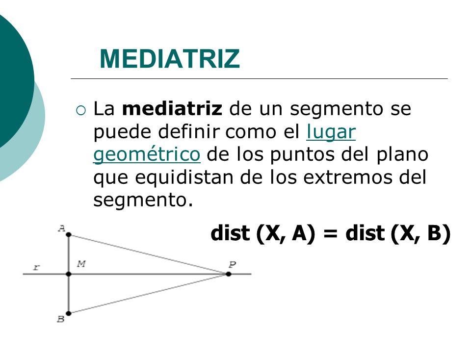 MEDIATRIZ dist (X, A) = dist (X, B)
