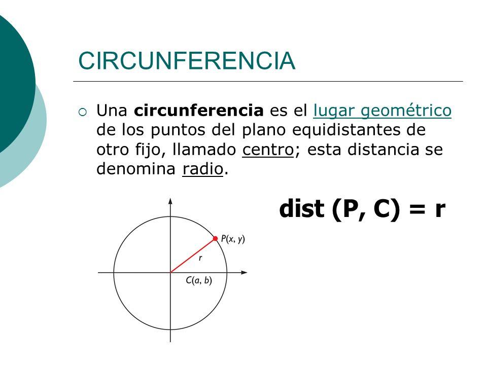 CIRCUNFERENCIA dist (P, C) = r