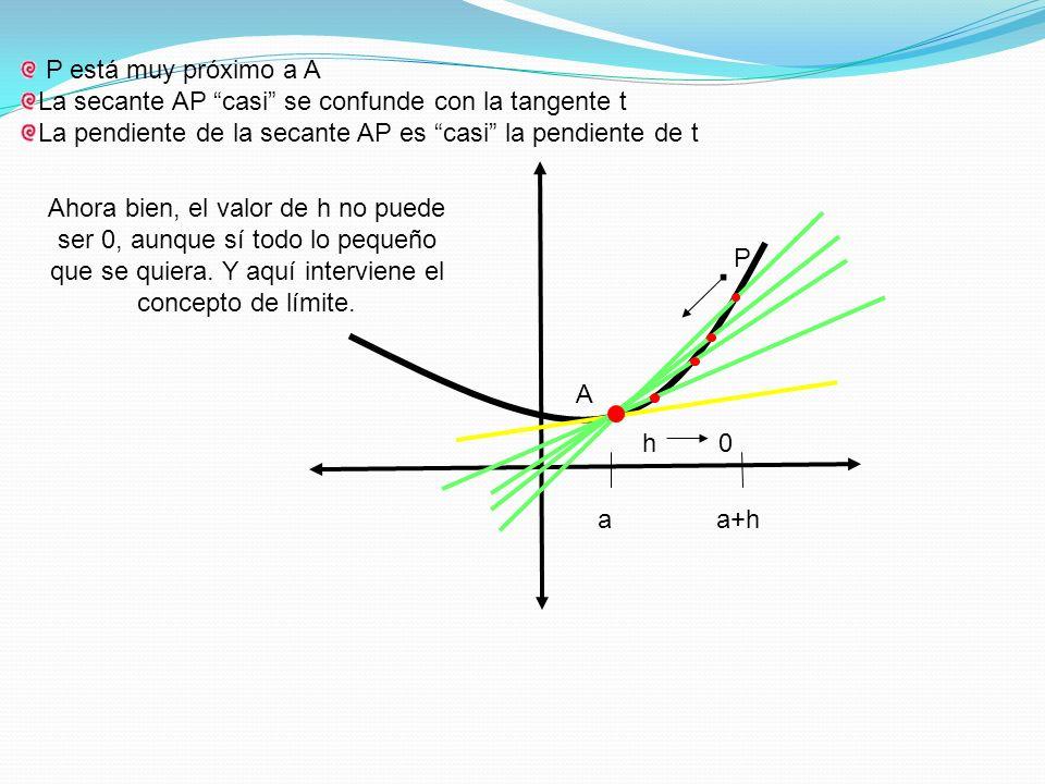 P está muy próximo a ALa secante AP casi se confunde con la tangente t. La pendiente de la secante AP es casi la pendiente de t.