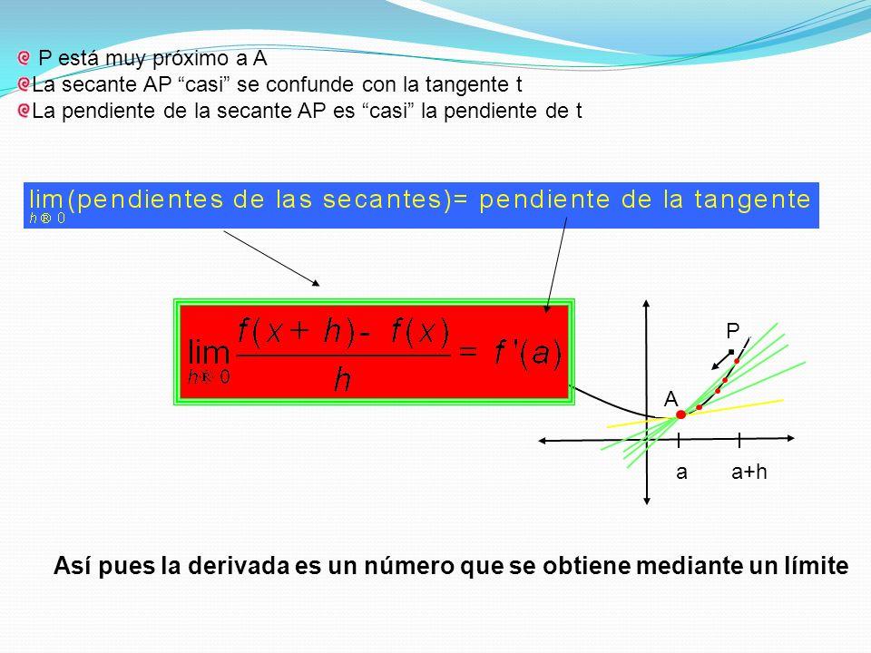 Así pues la derivada es un número que se obtiene mediante un límite