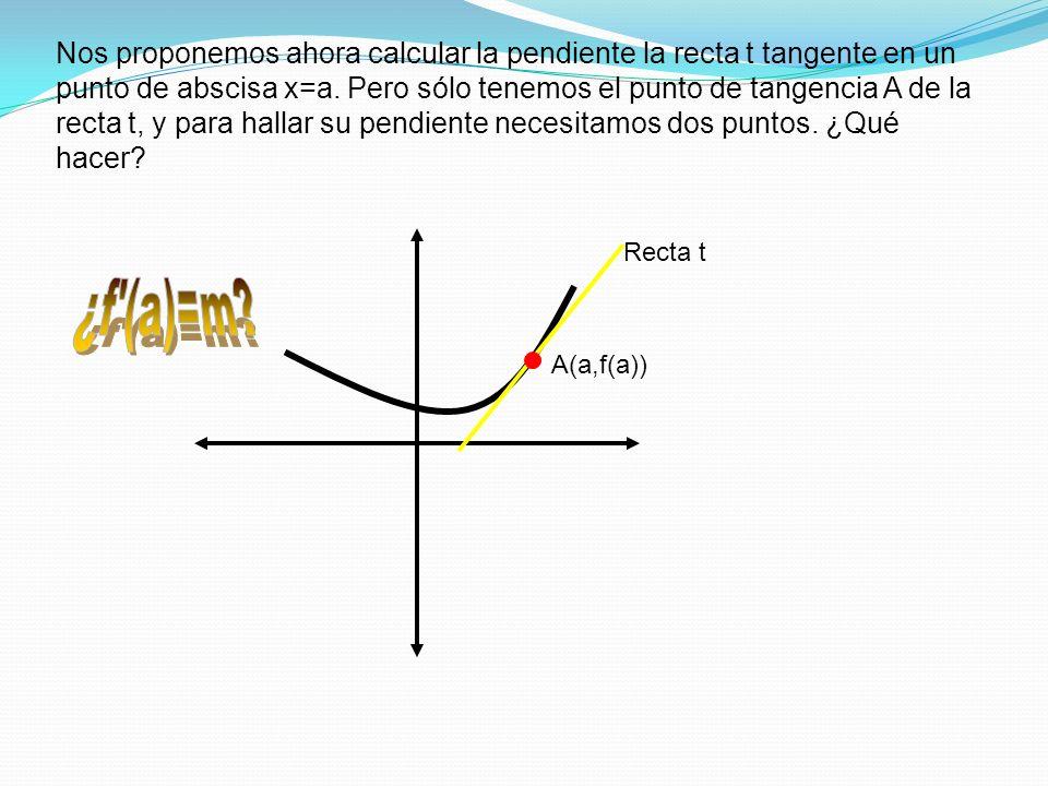 Nos proponemos ahora calcular la pendiente la recta t tangente en un punto de abscisa x=a. Pero sólo tenemos el punto de tangencia A de la recta t, y para hallar su pendiente necesitamos dos puntos. ¿Qué hacer
