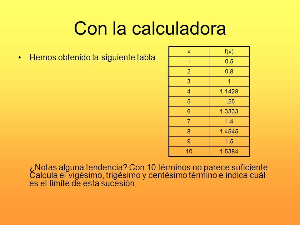 Con la calculadora Hemos obtenido la siguiente tabla: