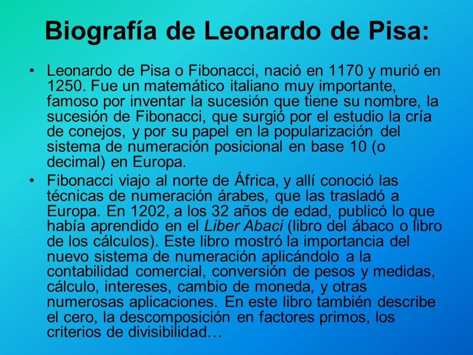 Biografía de Leonardo de Pisa: