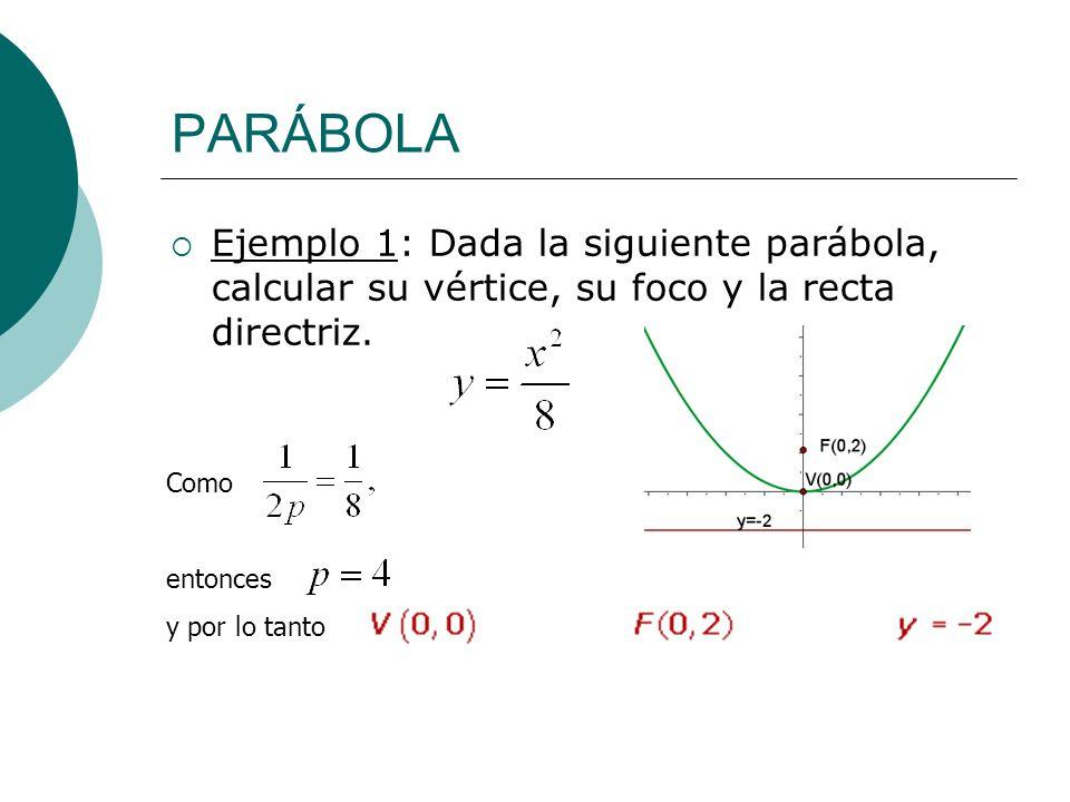 PARÁBOLA Ejemplo 1: Dada la siguiente parábola, calcular su vértice, su foco y la recta directriz. Como.
