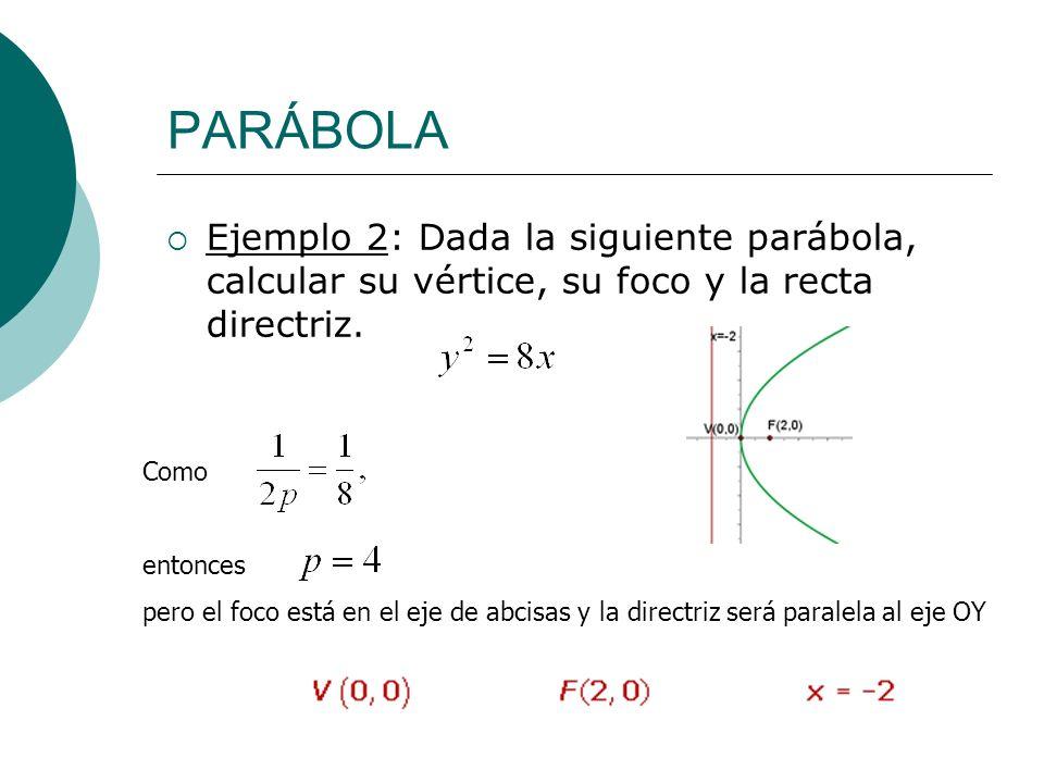 PARÁBOLA Ejemplo 2: Dada la siguiente parábola, calcular su vértice, su foco y la recta directriz. Como.