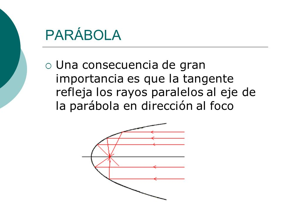 PARÁBOLA Una consecuencia de gran importancia es que la tangente refleja los rayos paralelos al eje de la parábola en dirección al foco.