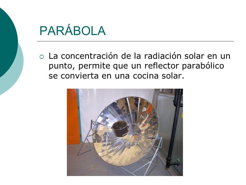PARÁBOLALa concentración de la radiación solar en un punto, permite que un reflector parabólico se convierta en una cocina solar.