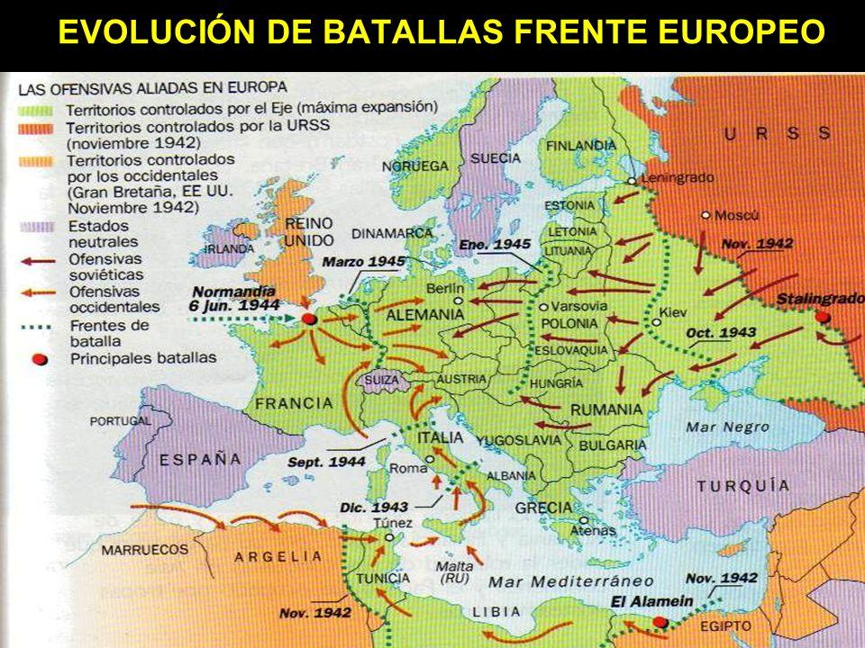 EVOLUCIÓN DE BATALLAS FRENTE EUROPEO