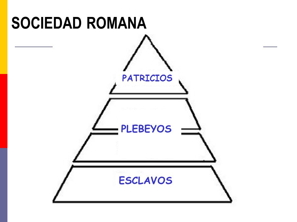 SOCIEDAD ROMANA PATRICIOS PLEBEYOS ESCLAVOS