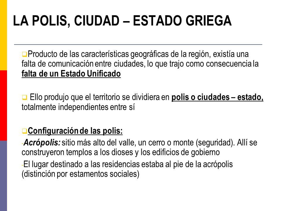 LA POLIS, CIUDAD – ESTADO GRIEGA