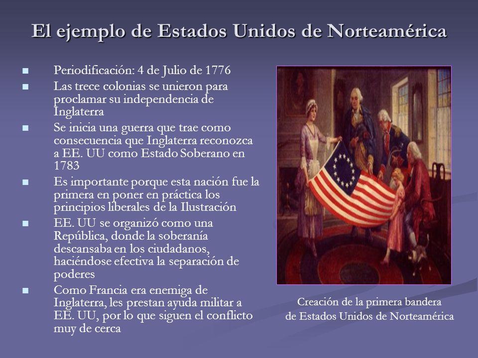 El ejemplo de Estados Unidos de Norteamérica