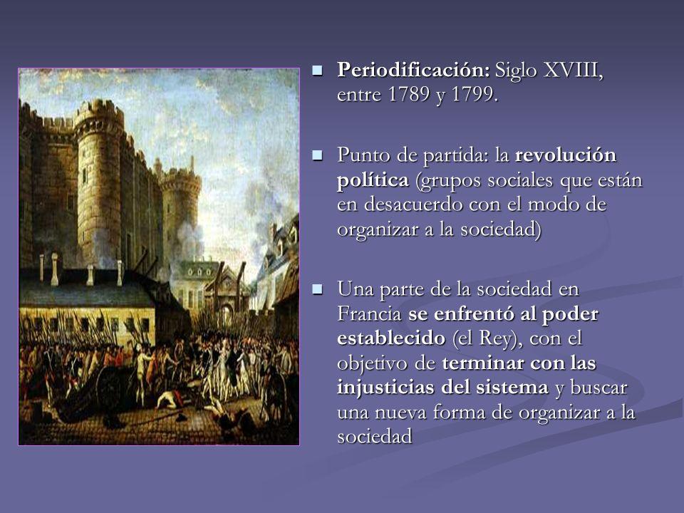 Periodificación: Siglo XVIII, entre 1789 y 1799.