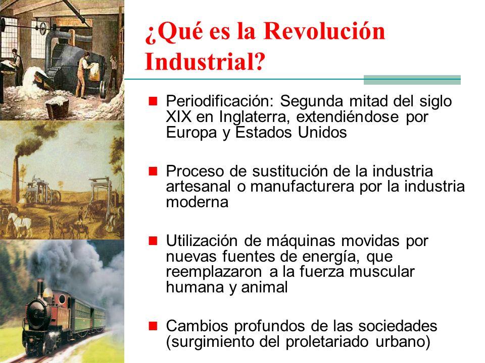 ¿Qué es la Revolución Industrial