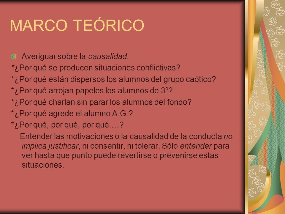 MARCO TEÓRICO Averiguar sobre la causalidad: