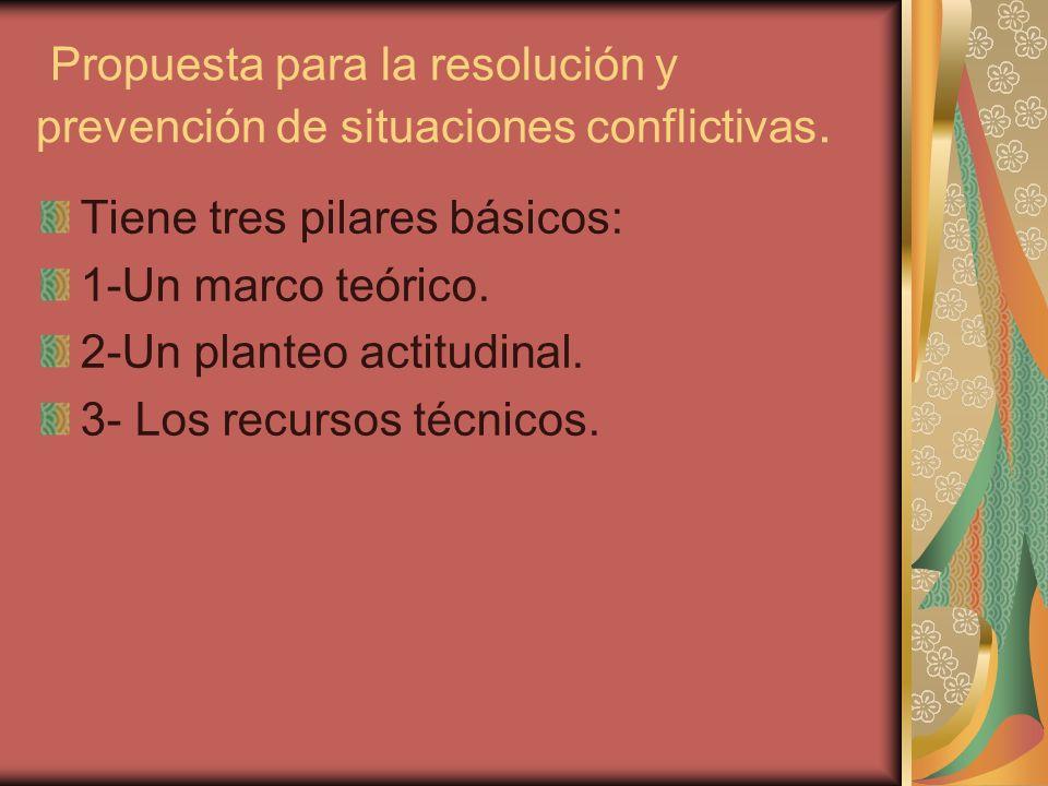 Propuesta para la resolución y prevención de situaciones conflictivas.