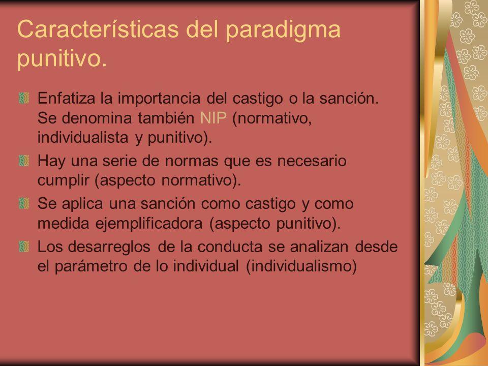 Características del paradigma punitivo.