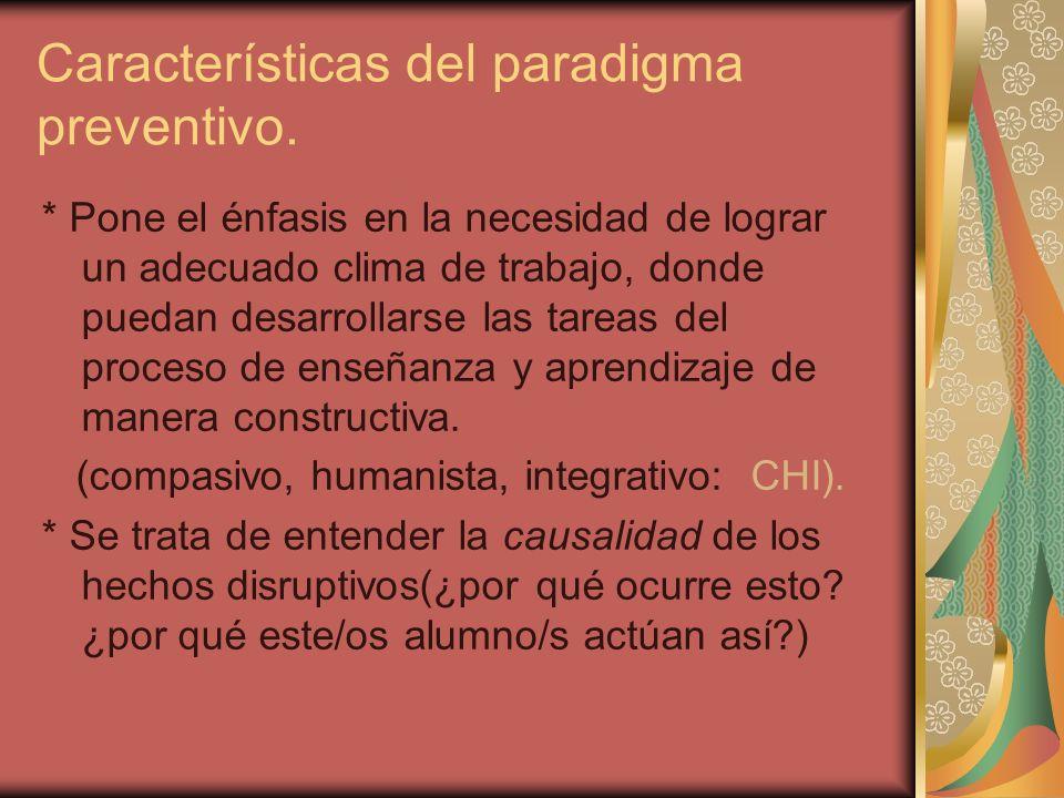 Características del paradigma preventivo.