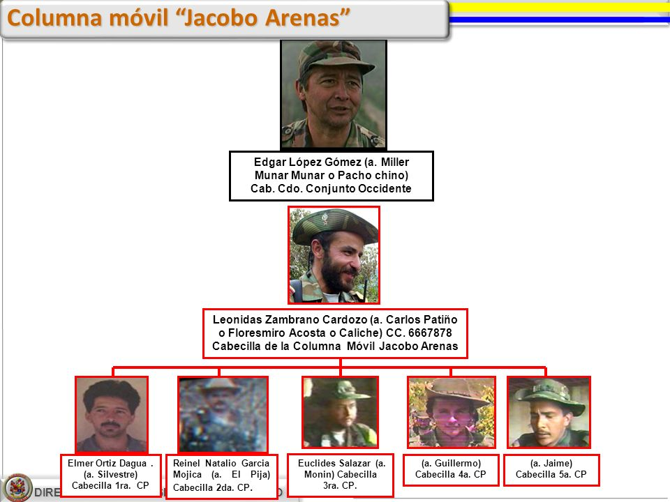 Columna móvil Jacobo Arenas